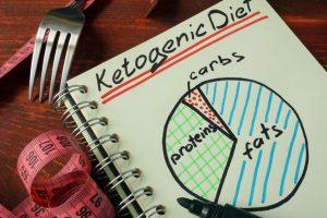 Het Keto dieet: vermijd koolhydraten in je voeding en raak in ketose!