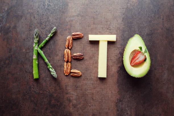 Wat eet ik zoal als ik zeg dat ik Keto eet?